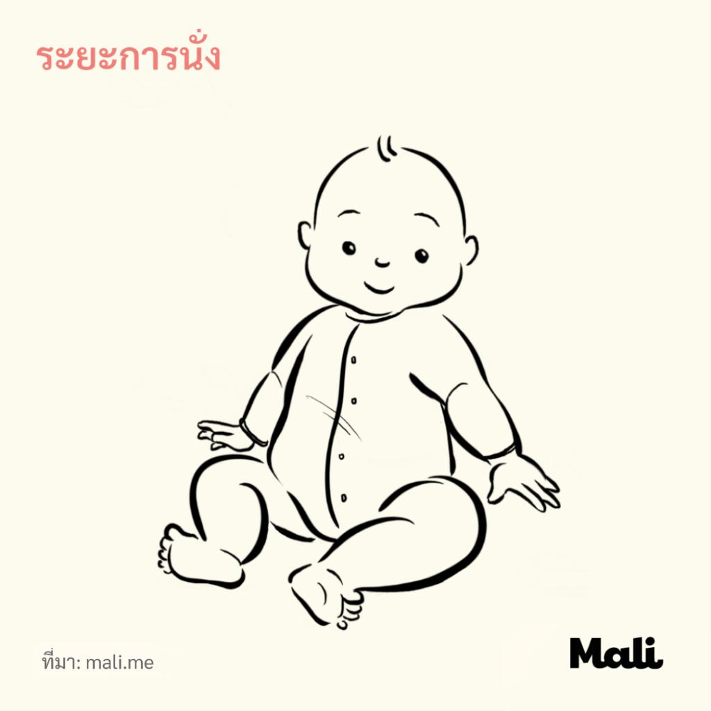 8 ขั้นตอนการเดินของทารก_ระยะการนั่ง by Mali