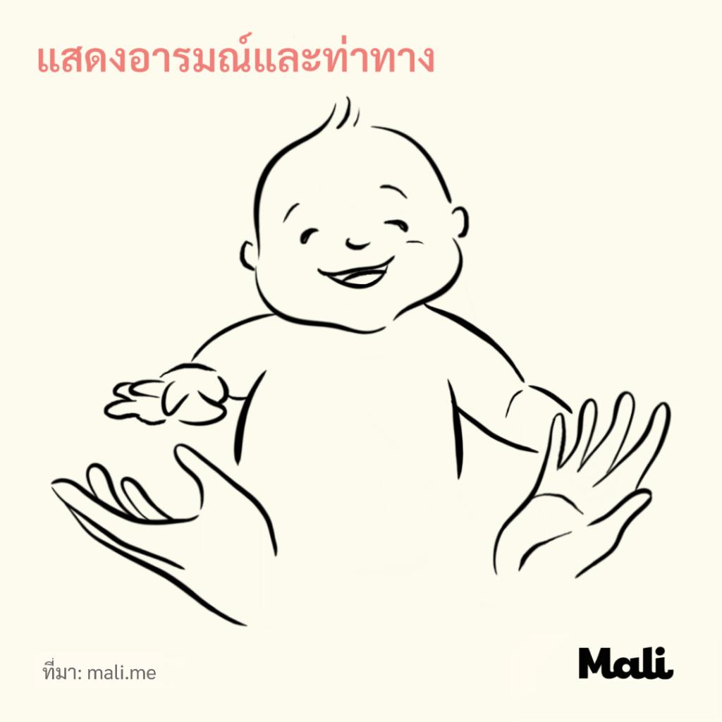 กฎ 6 ข้อเพื่อช่วยเพิ่มทักษะทางภาษาให้ลูก_แสดงอารมณ์และท่าทาง by Mali