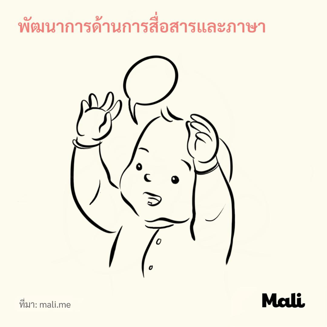 พัฒนาการด้านการสื่อสารและภาษา_เกณฑ์สำคัญ 12 อย่างในพัฒนาการของเด็ก by Mali