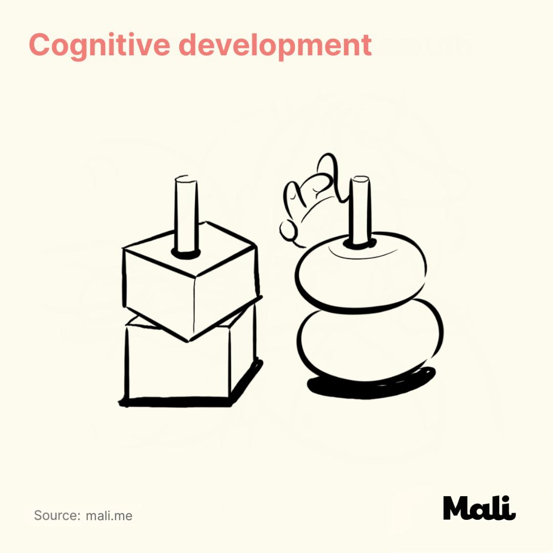 Cognitive development_12 Important Milestones for children's development by Mali