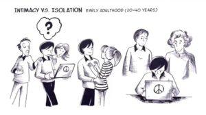 Theory of Development: Intimacy vs Isolation