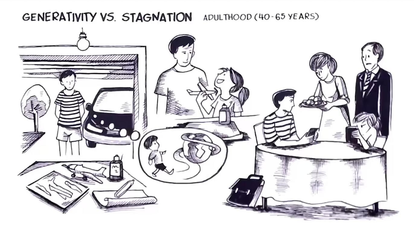 Theory of Development: Generativity vs Stagnation