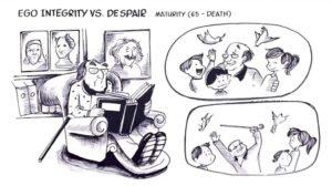 Theory of Development: Ego Integrity vs Despair