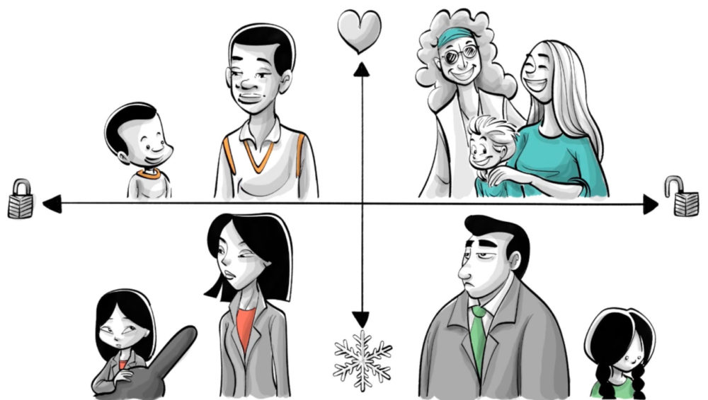 วิธีการเลี้ยงดูลูก 5 แบบ