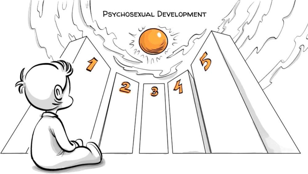 ทฤษฎีลำดับขั้นของพัฒนาการตามหลักการของฟรอยด์