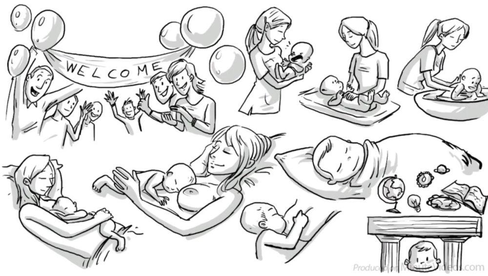 พัฒนาการและการเรียนรู้ของลูกในท้องช่วงตั้งครรภ์